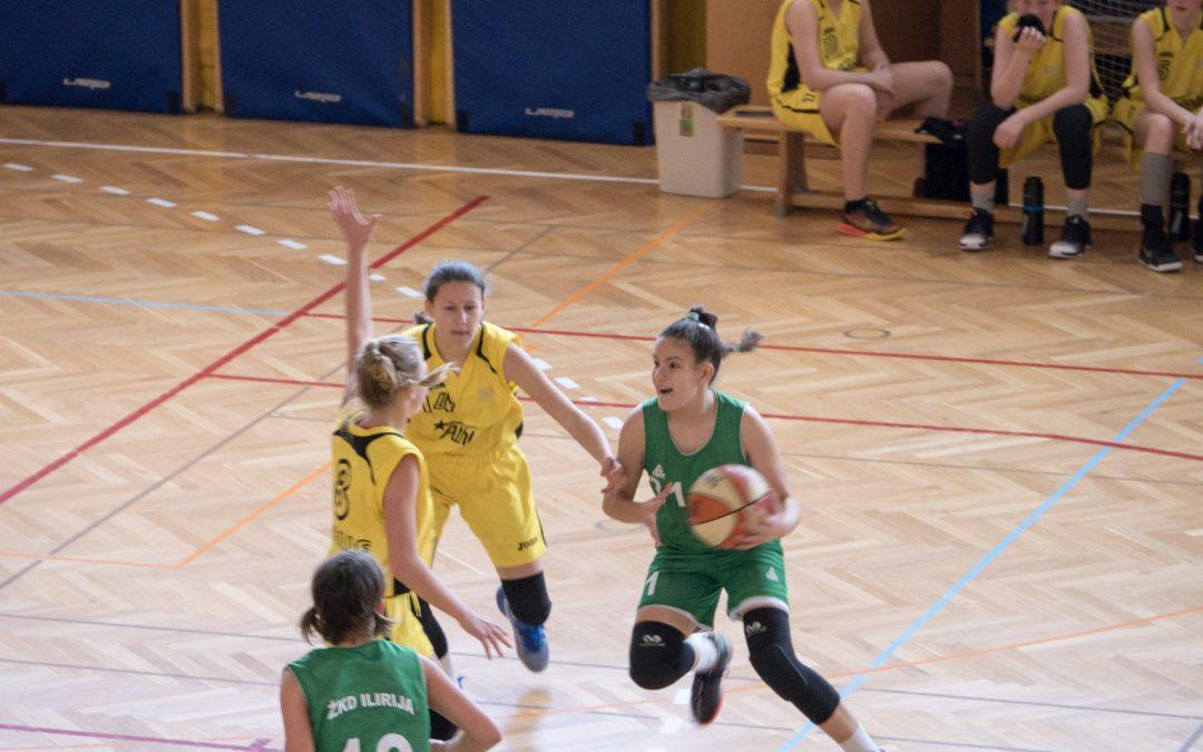 Anđela Radmanović podaj žogo